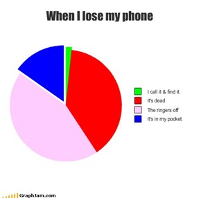 When I lose my phone