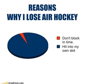 REASONS WHY I LOSE AIR HOCKEY