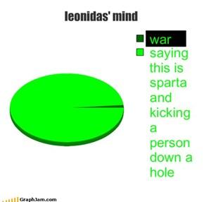 leonidas' mind