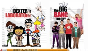 Dexter's Laboratory All Grown Up