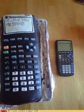 Calculate Dessert