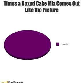 Times a Boxed Cake Mix Comes Out Like the Picture