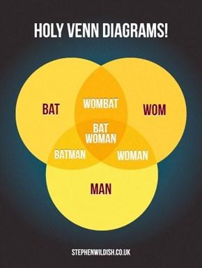 Holy Venn Diagrams!
