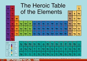 The Heroic Table of Elements