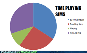 The Truth About The Sims