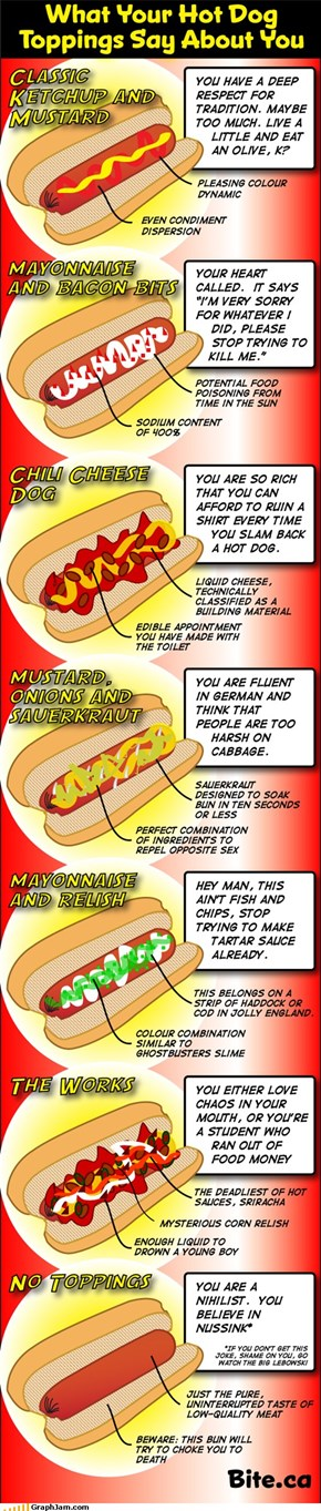 What Your Hot Dog Toppings Say About You