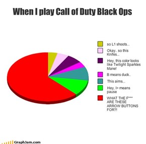 When I play Call of Duty Black Ops