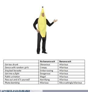 After 12: Tons of Potassium? Hilarious!