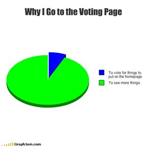 Why I Go to the Voting Page