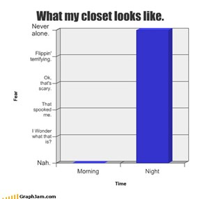 What my closet looks like.