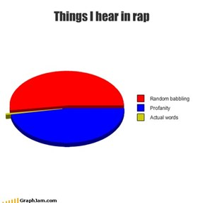 Things I hear in rap