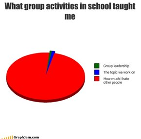 What group activities in school taught me