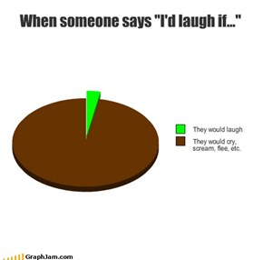 "When someone says ""I'd laugh if..."""