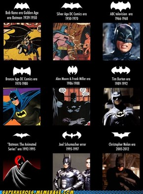 Bat Epochs
