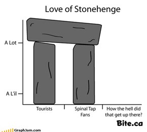 For the Love of Stonehenge
