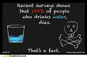 True H2O Facts