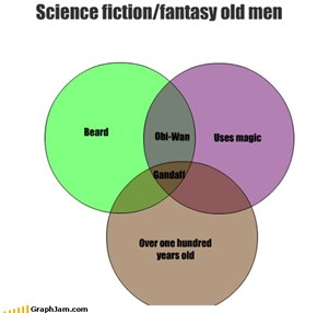 Science fiction/fantasy old men