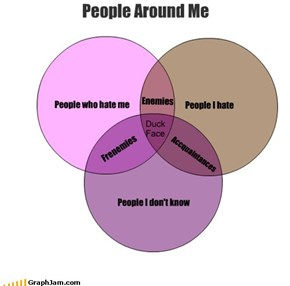 People Around Me