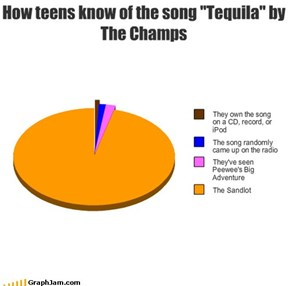 "How teens know of the song ""Tequila"" by The Champs"
