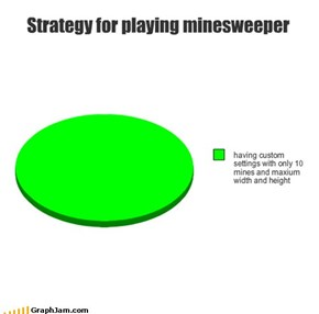 Strategy for playing minesweeper