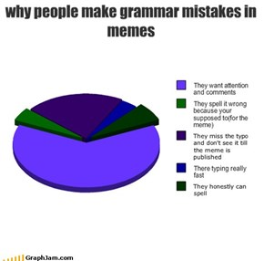 why people make grammar mistakes in memes