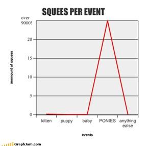 SQUEES PER EVENT