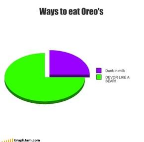 Ways to eat Oreo's