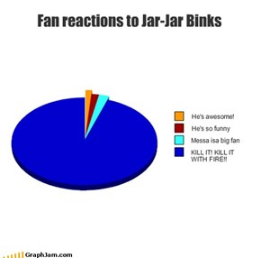 Fan reactions to Jar-Jar Binks