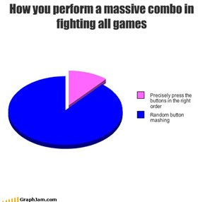 How you perform a massive combo in fighting all games