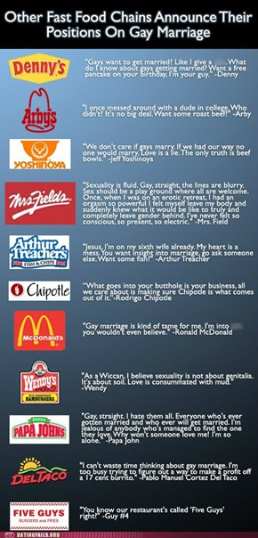 Fast Food Chains Weight in On Gay Marriage