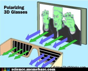 How 3D Glasses Work