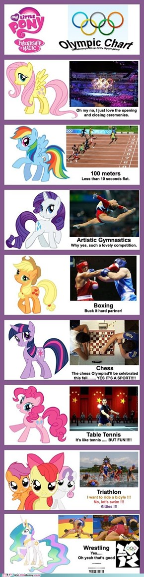 Applejack Won Every Medal... But Gold