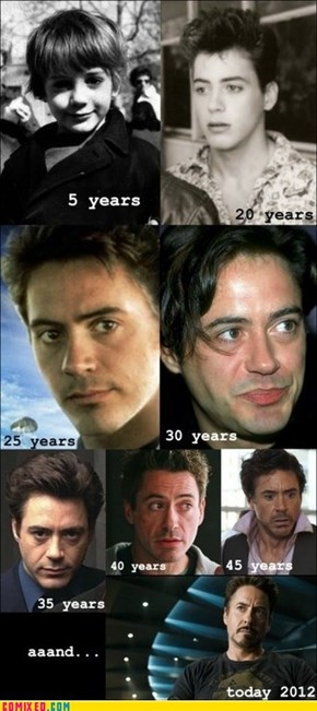 The Evolution of Robert Downey Jr.