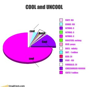 COOL and UNCOOL