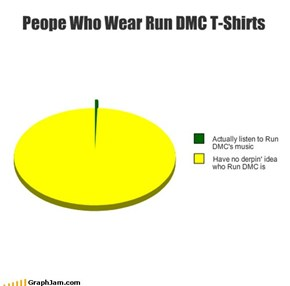 Peope Who Wear Run DMC T-Shirts