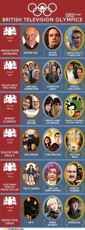 British Television Olympics