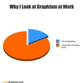 Why I Look at GraphJam at Work