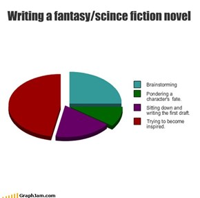 Writing a fantasy/scince fiction novel