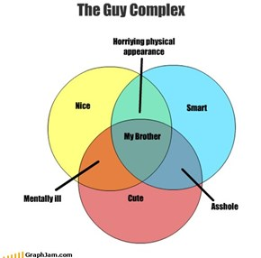 The Guy Complex