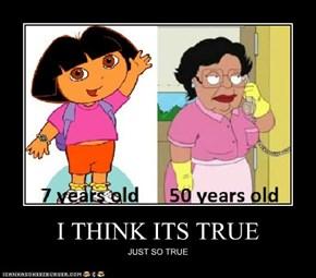 I THINK ITS TRUE
