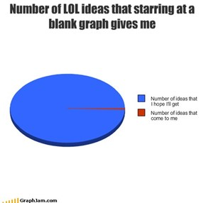 Number of LOL ideas that starring at a blank graph gives me