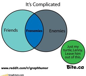 I never seen Mean Girls but I bet it's like this Venn