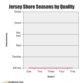 Jersey Shore Seasons by Quality