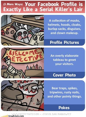 (3 More Ways) Your Facebook Profile is Exactly like a Serial Killer's Lair.jpg