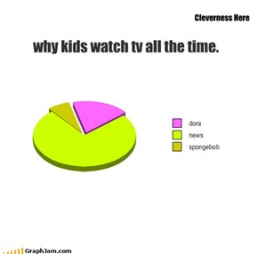 why kids watch tv all the time.