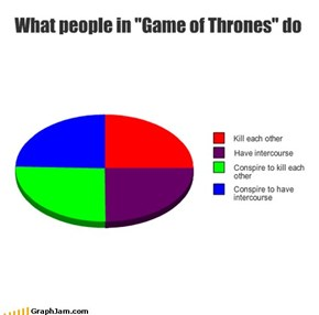 "What people in ""Game of Thrones"" do"