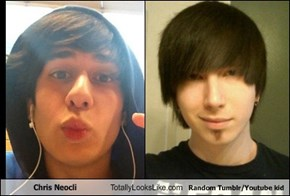 Chris Neocli Totally Looks Like Random Tumblr/Youtube kid