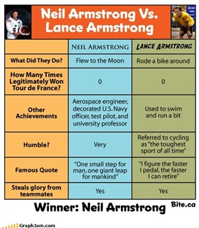 Neil Armstrong Vs. Lance Armstrong