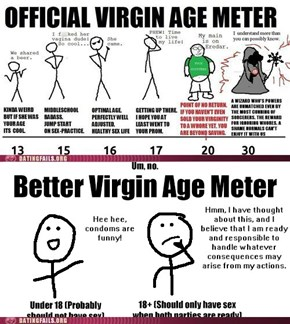 Reframed: Better Virgin Age Meter
