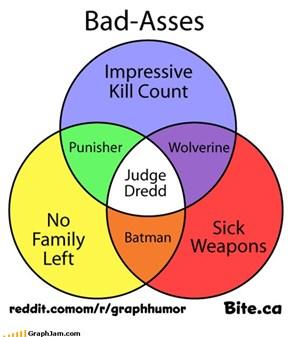 Bad-Asses